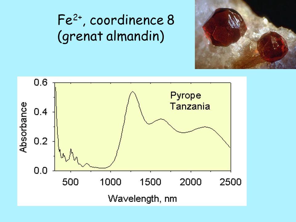 Fe2+, coordinence 8 (grenat almandin)