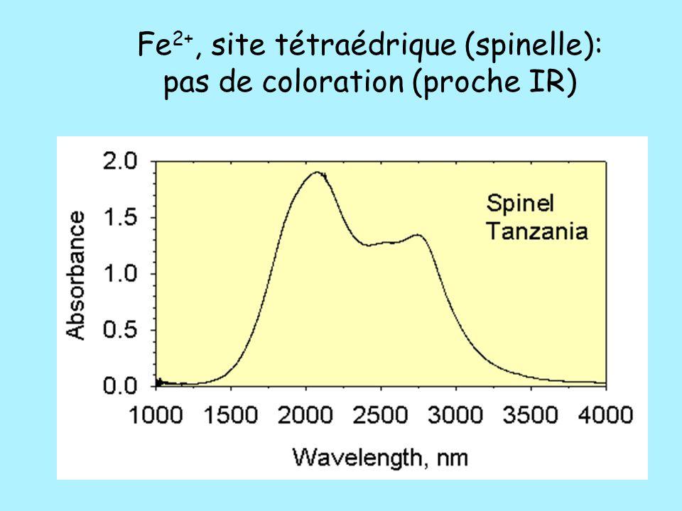 Fe2+, site tétraédrique (spinelle): pas de coloration (proche IR)