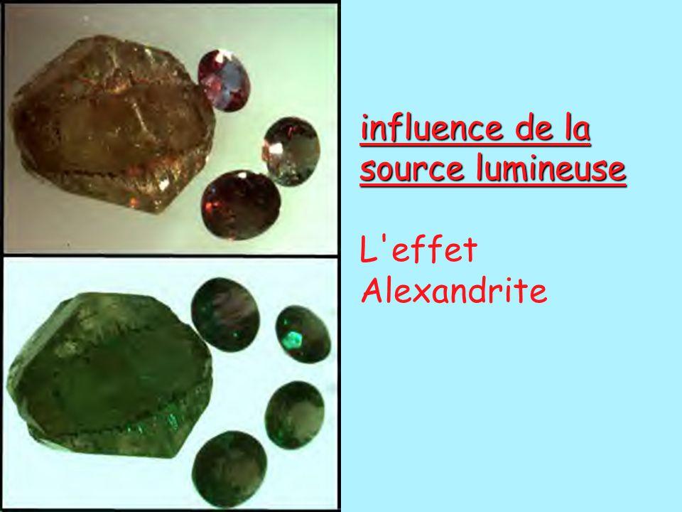 influence de la source lumineuse