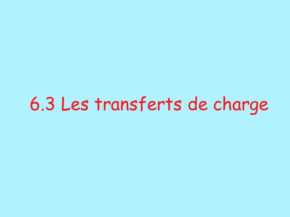 6.3 Les transferts de charge