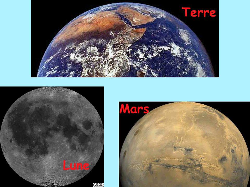 Terre Mars Lune