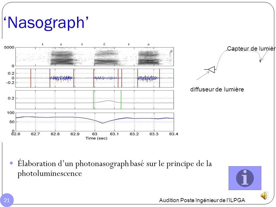 'Nasograph' Capteur de lumière. diffuseur de lumière. Élaboration d'un photonasograph basé sur le principe de la photoluminescence.