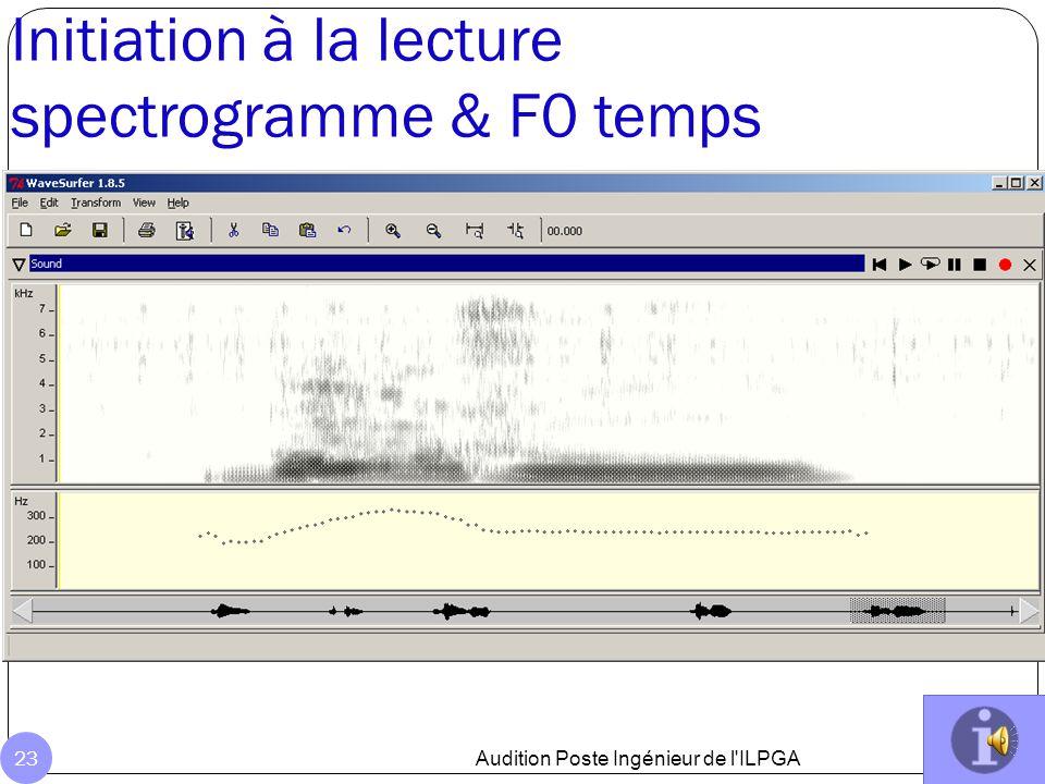 Initiation à la lecture spectrogramme & F0 temps
