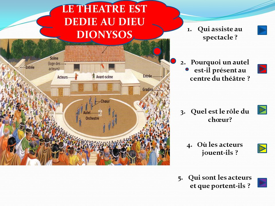 LE THEATRE EST DEDIE AU DIEU DIONYSOS