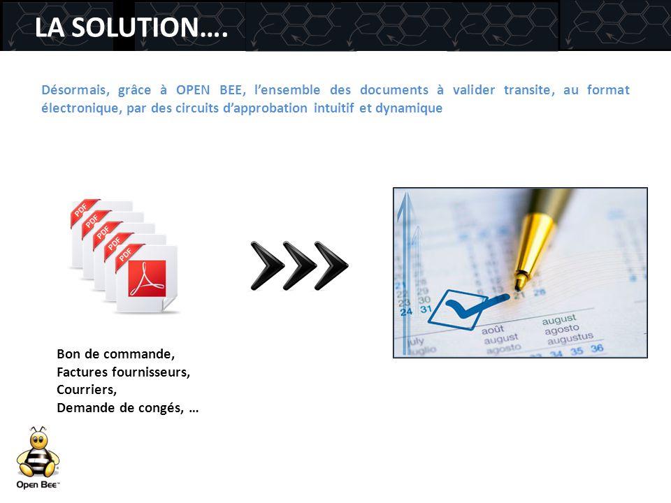 LA SOLUTION….