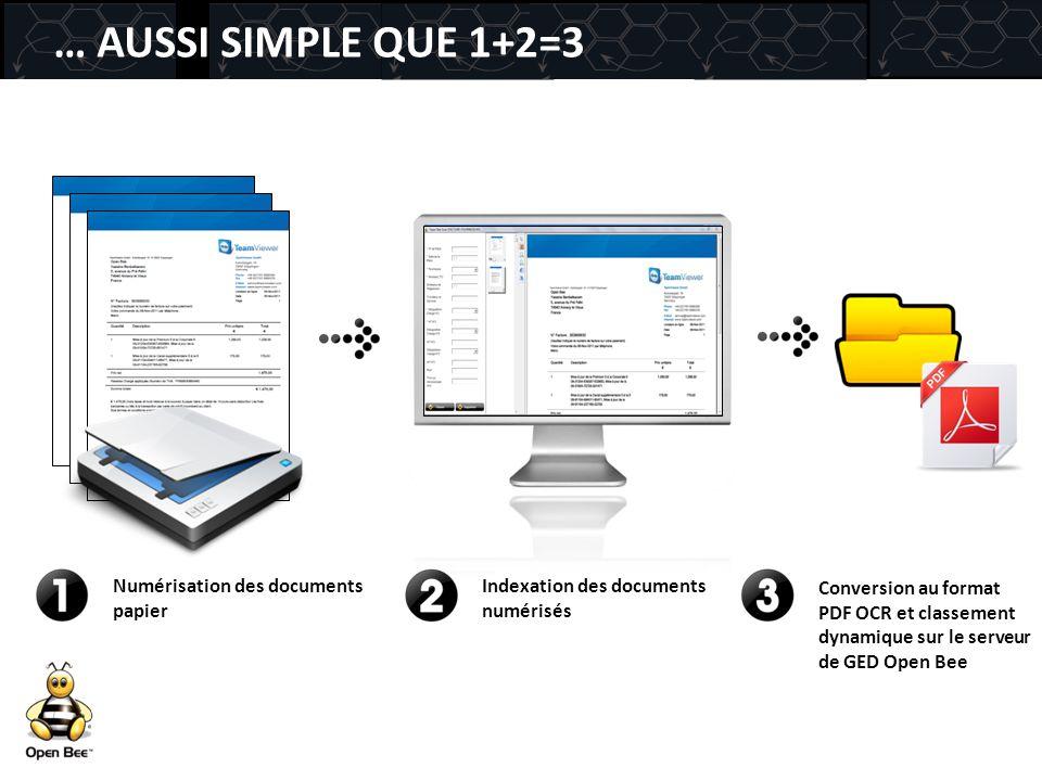 … AUSSI SIMPLE QUE 1+2=3 Numérisation des documents papier