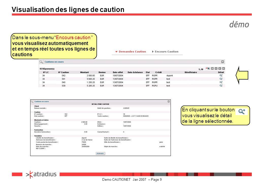 Visualisation des lignes de caution