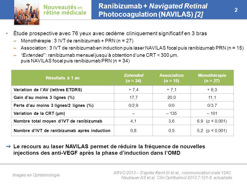 Utilisation de ranibizumab dans la vie réelle
