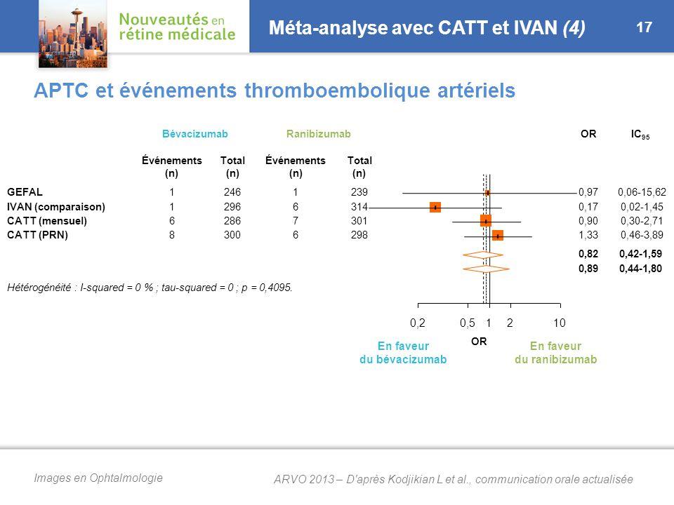 Méta-analyse avec CATT et IVAN (5)