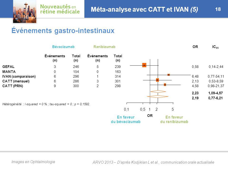 Méta-analyse avec CATT et IVAN (6)