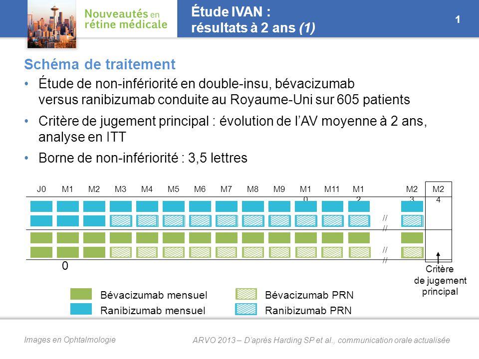 Étude IVAN : résultats à 2 ans (2)