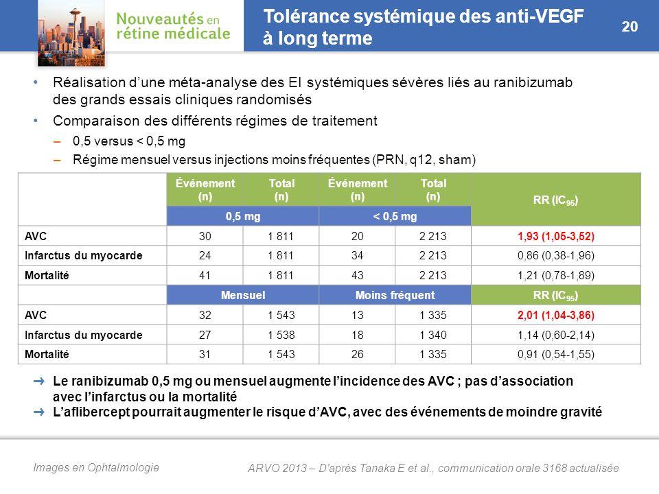 Étude VIEW : événements thromboemboliques artériels et aflibercept (1)