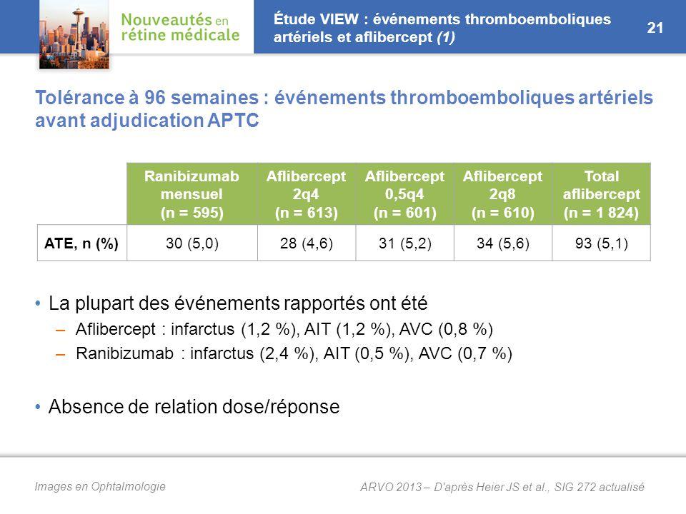 Étude VIEW : événements thromboemboliques artériels et aflibercept (2)