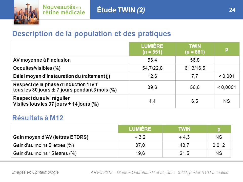 Étude ranibizumab bimensuel (1) France