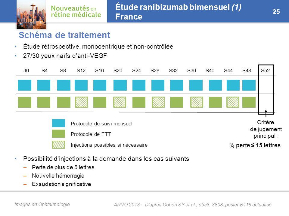 Étude ranibizumab bimensuel (2) France