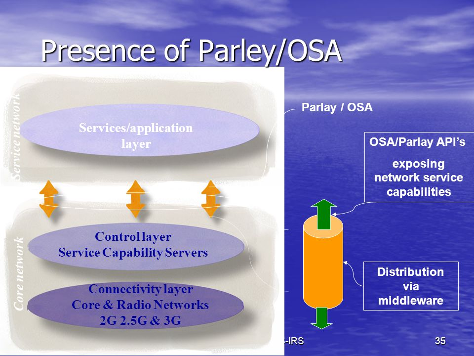 Presence of Parley/OSA