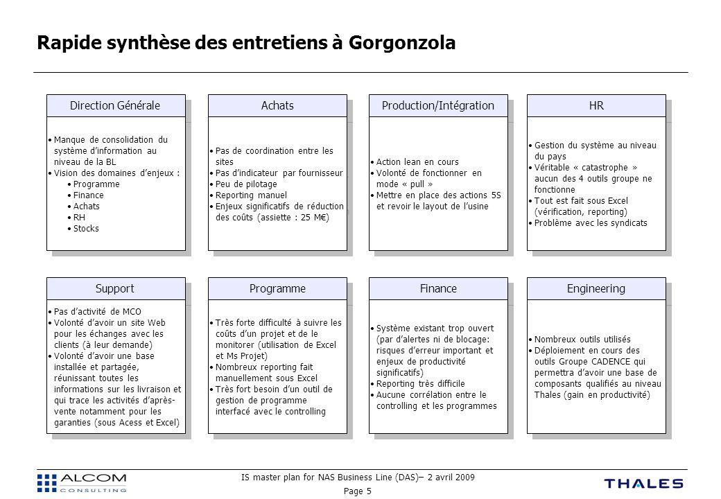 Rapide synthèse des entretiens à Gorgonzola