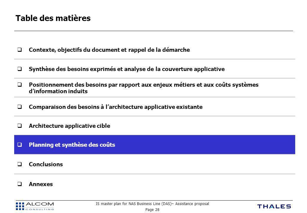 Table des matières Contexte, objectifs du document et rappel de la démarche. Synthèse des besoins exprimés et analyse de la couverture applicative.