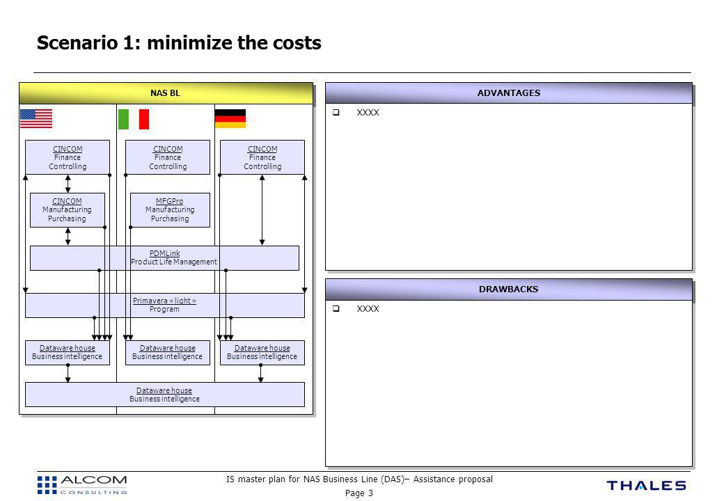 Scenario 1: minimize the costs