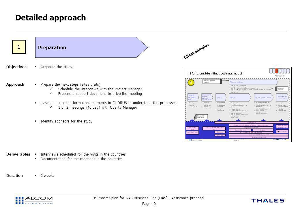Detailed approach 1 Preparation Client samples Objectives