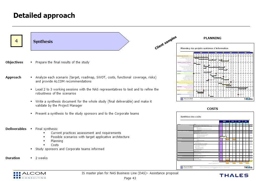 Detailed approach 4 Synthesis PLANNING Client samples Objectives