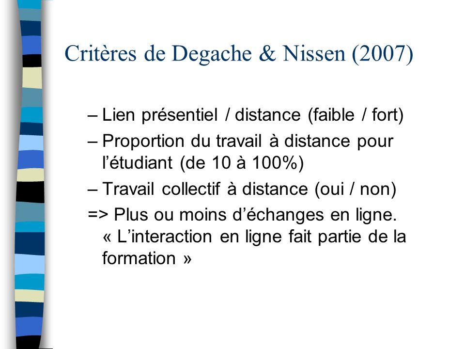 Critères de Degache & Nissen (2007)