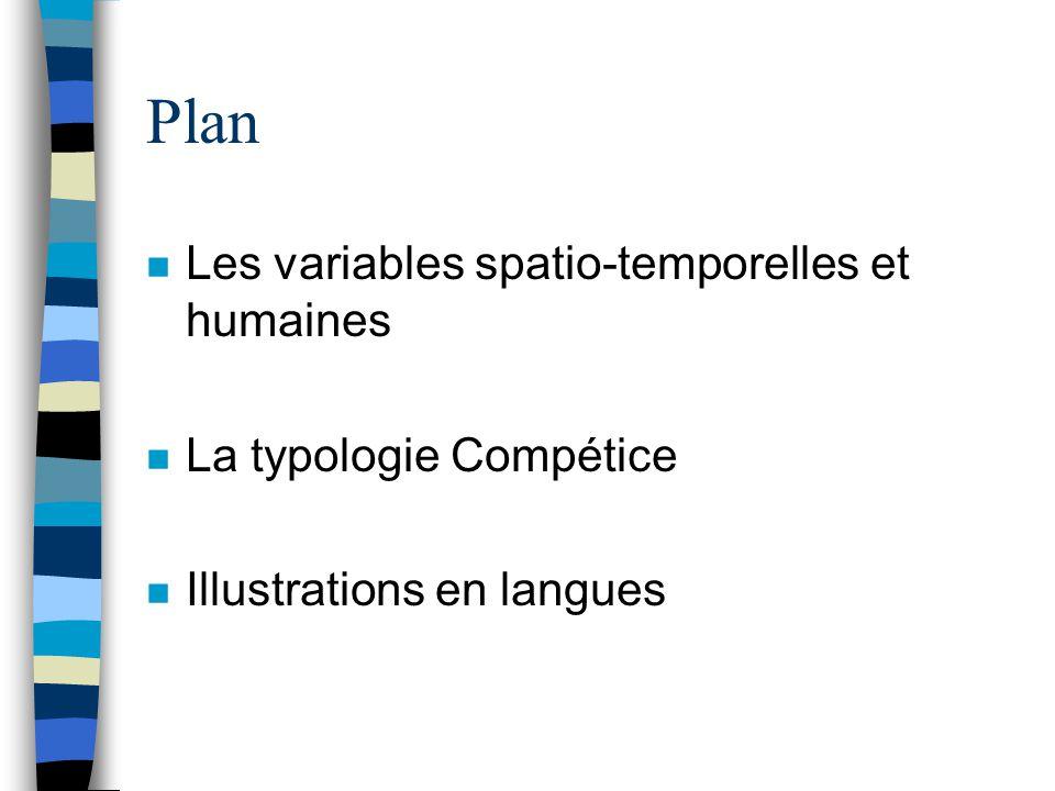 Plan Les variables spatio-temporelles et humaines