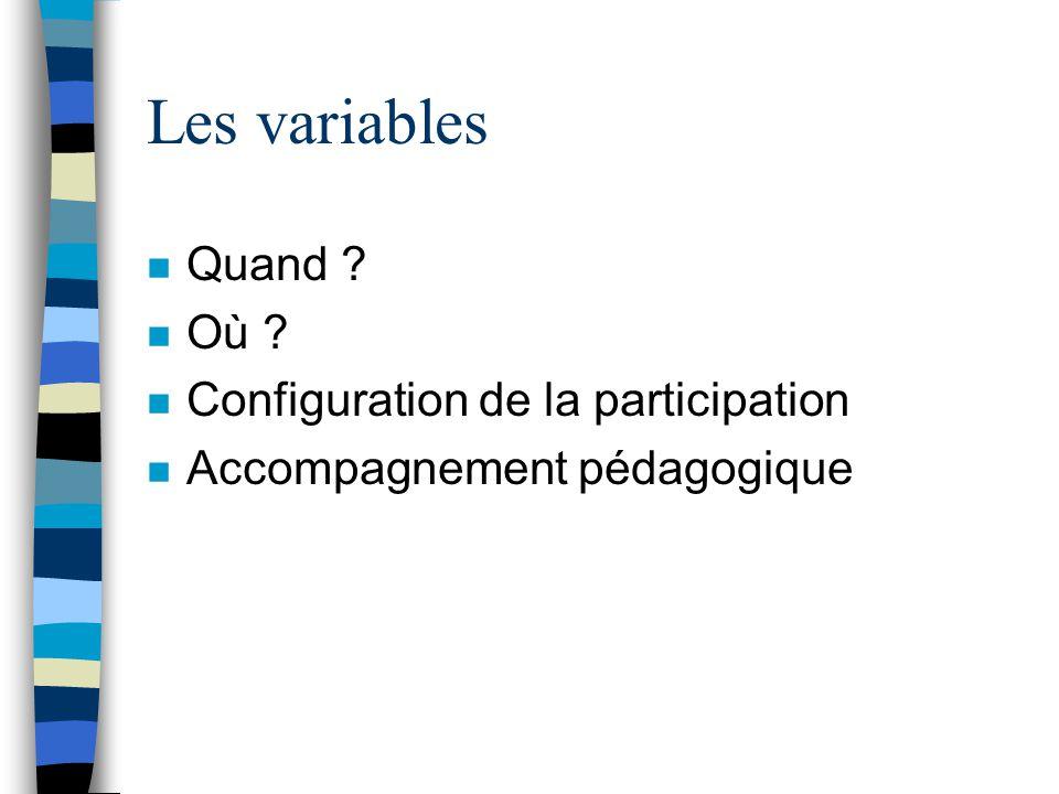 Les variables Quand Où Configuration de la participation
