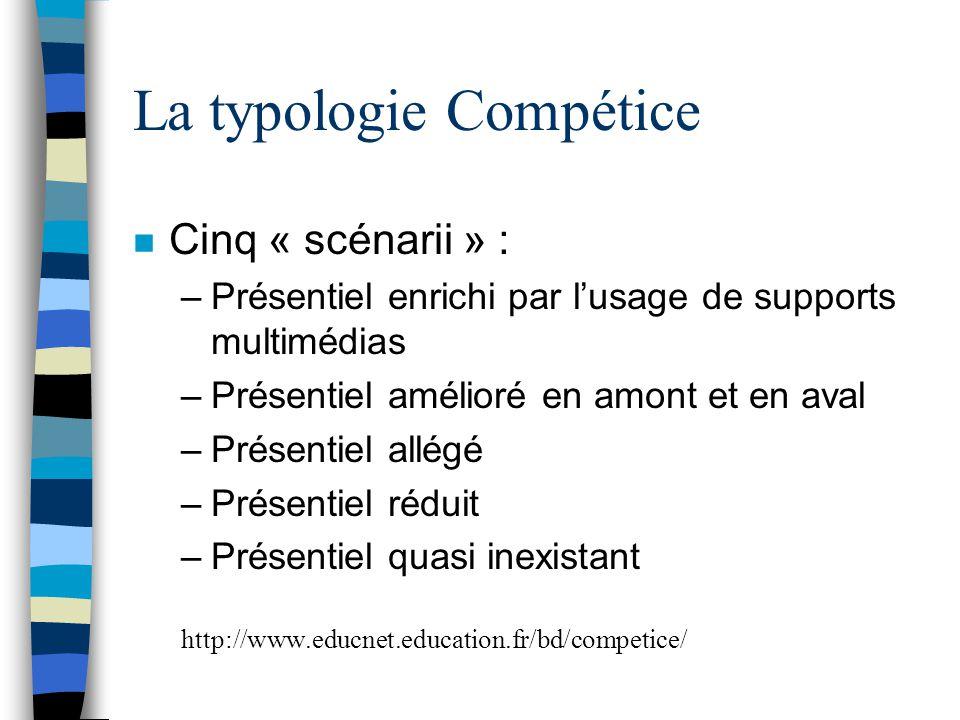 La typologie Compétice