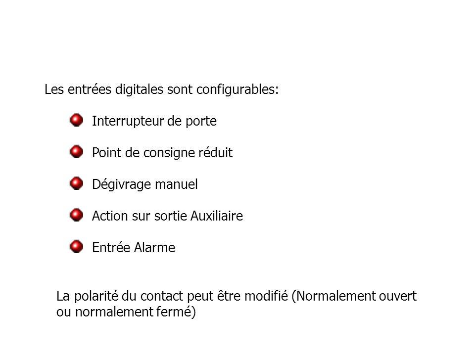 Les entrées digitales sont configurables: