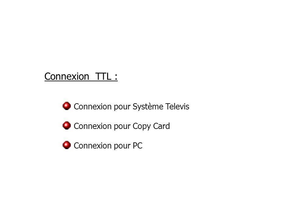 Connexion TTL : Connexion pour Système Televis