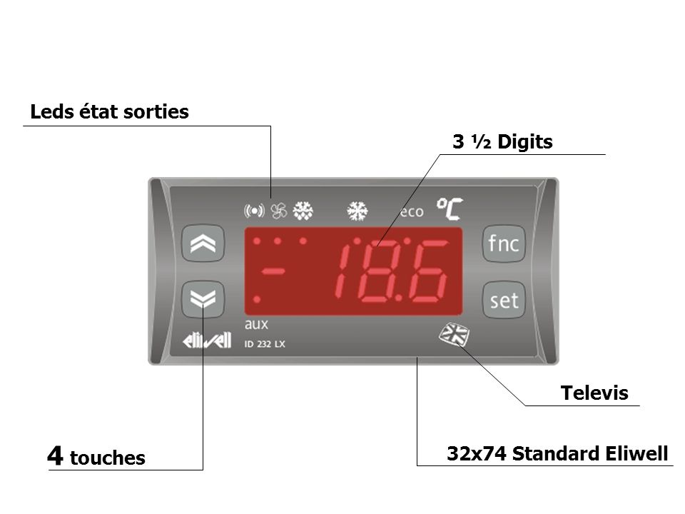 Leds état sorties 3 ½ Digits Televis 4 touches 32x74 Standard Eliwell