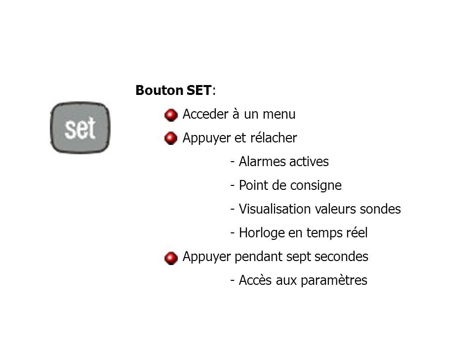 Bouton SET: Acceder à un menu. Appuyer et rélacher. - Alarmes actives. - Point de consigne. - Visualisation valeurs sondes.