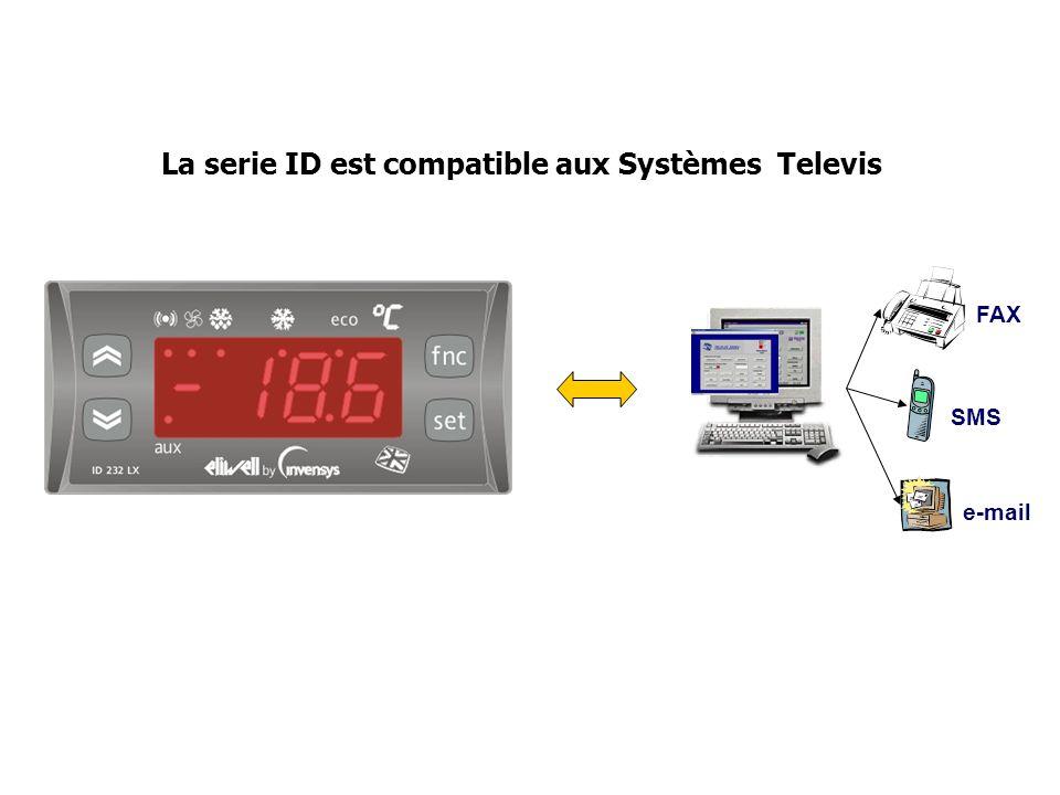 La serie ID est compatible aux Systèmes Televis