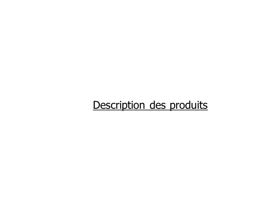 Description des produits