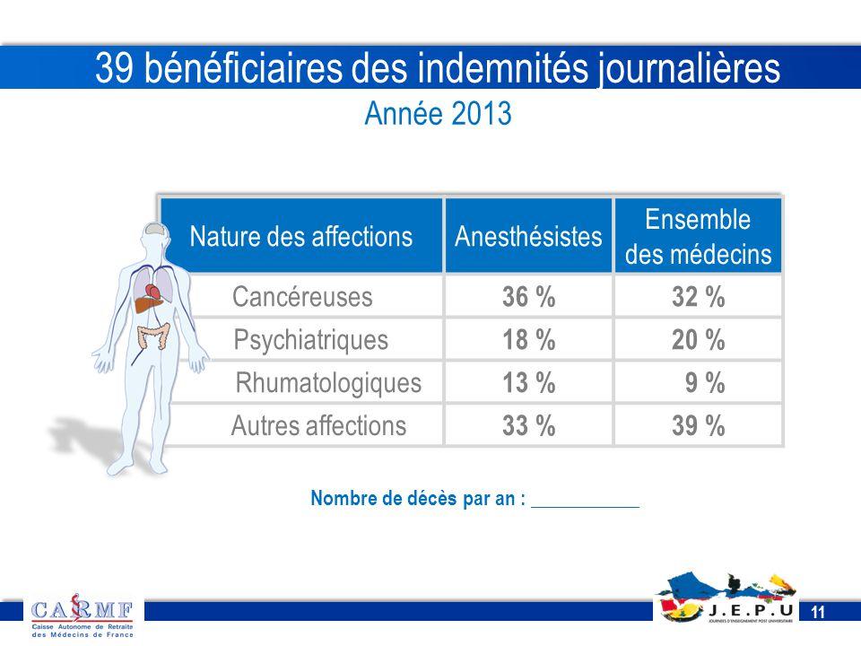 39 bénéficiaires des indemnités journalières Année 2013