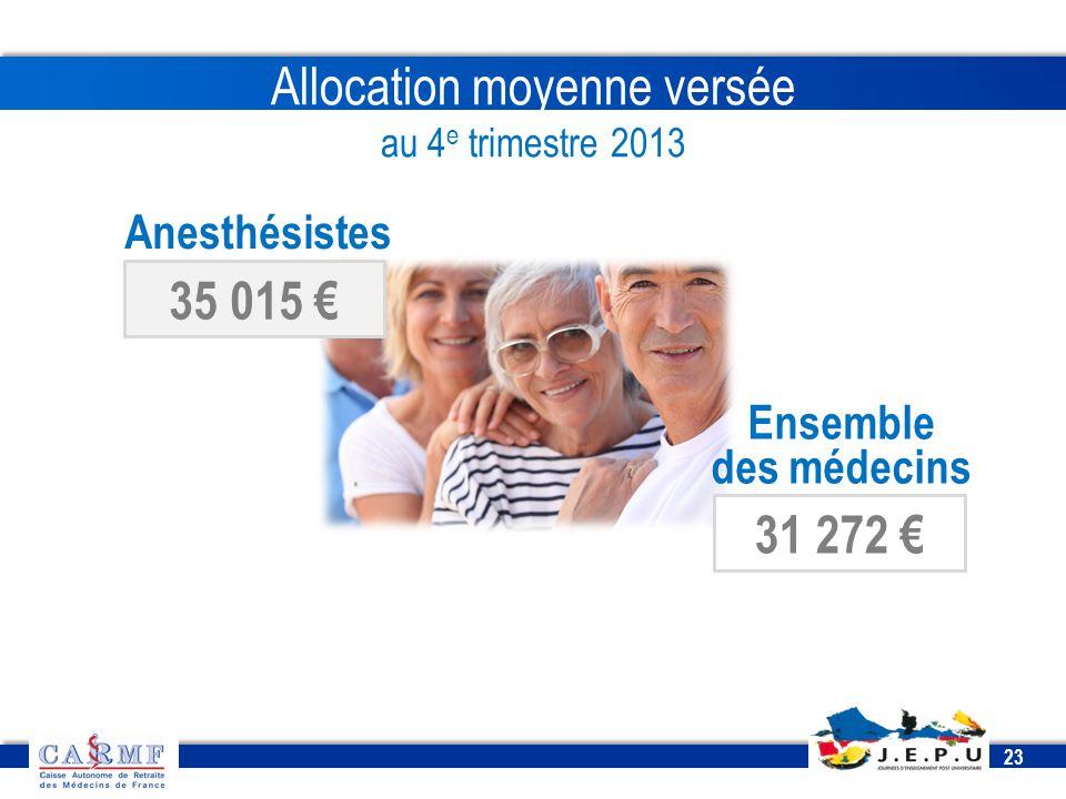 Allocation moyenne versée au 4e trimestre 2013
