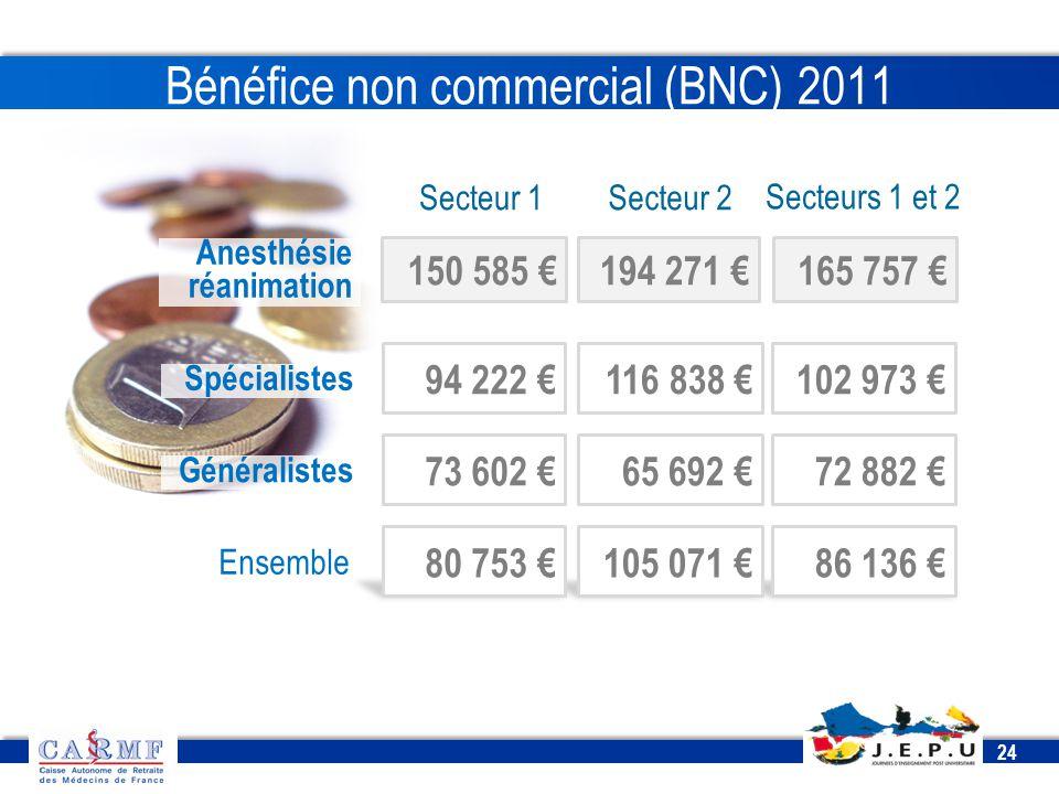 Bénéfice non commercial (BNC) 2011