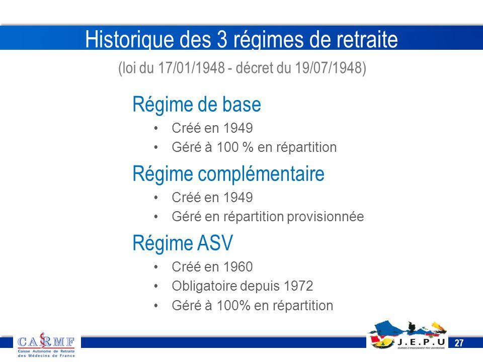 Historique des 3 régimes de retraite