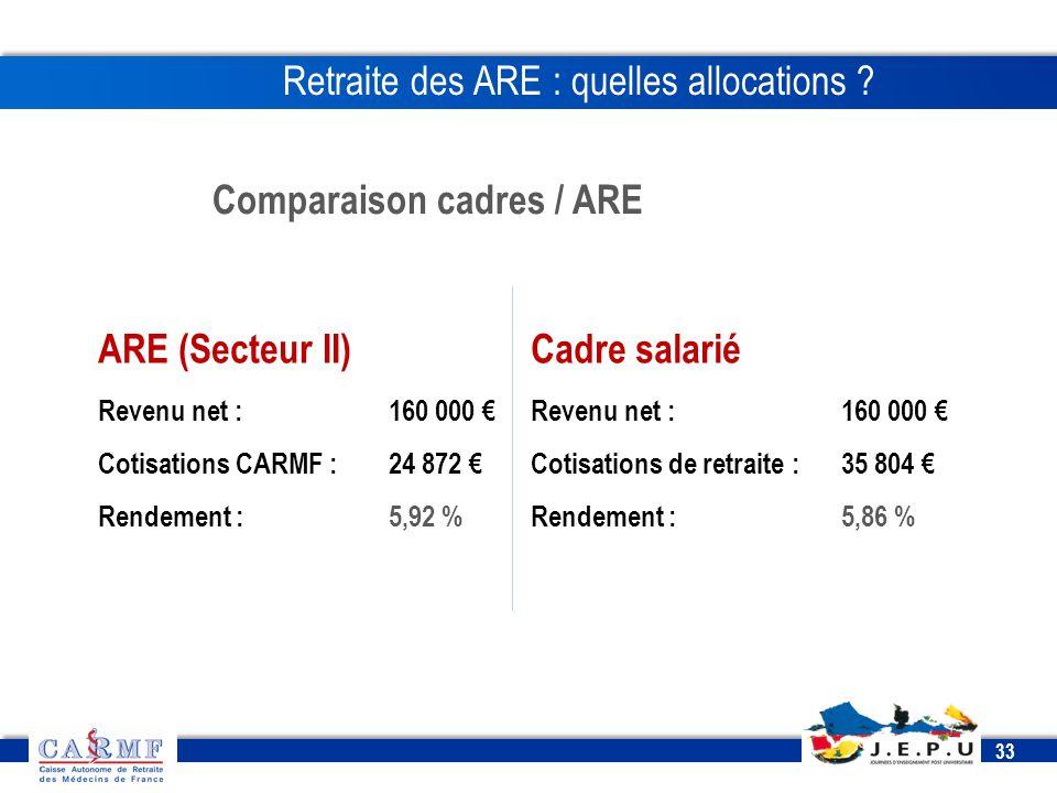 Retraite des ARE : quelles allocations