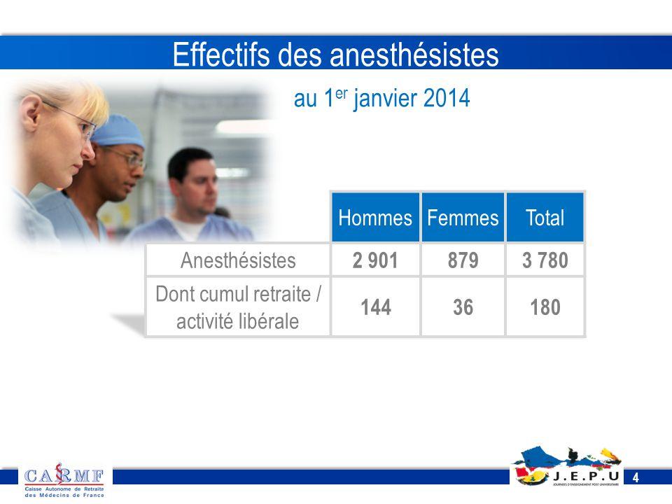Effectifs des anesthésistes au 1er janvier 2014