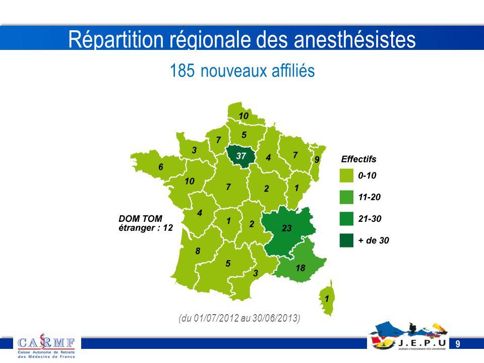 Répartition régionale des anesthésistes 185 nouveaux affiliés