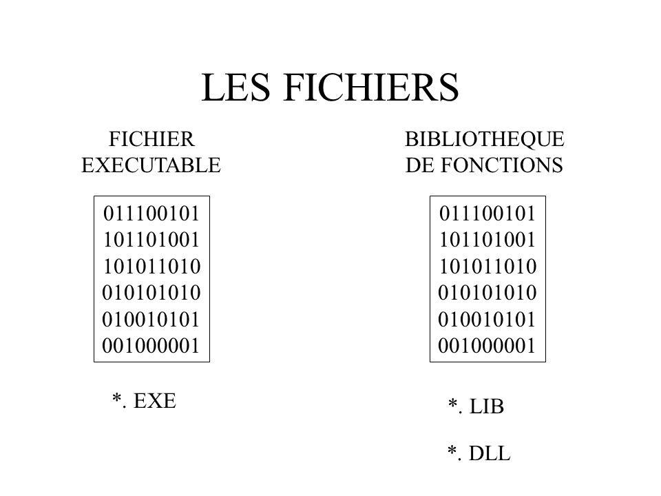BIBLIOTHEQUE DE FONCTIONS