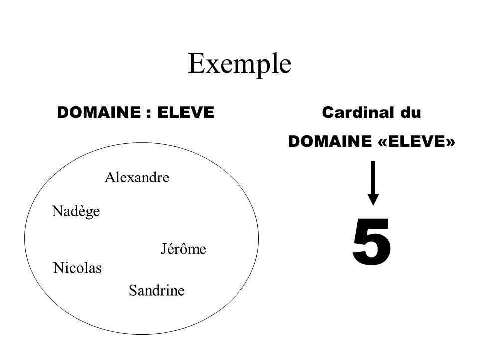 5 Exemple DOMAINE : ELEVE Cardinal du DOMAINE «ELEVE» Alexandre Nadège