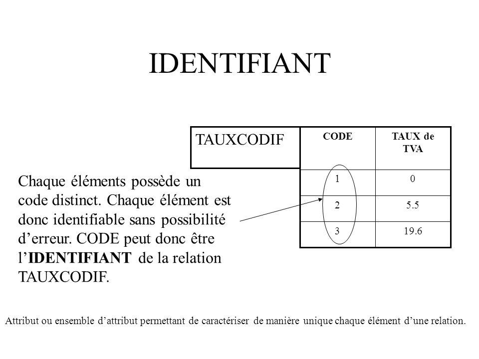 IDENTIFIANT TAUXCODIF