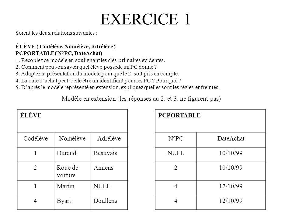 Modèle en extension (les réponses au 2. et 3. ne figurent pas)
