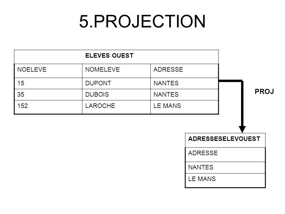 5.PROJECTION PROJ ELEVES OUEST NOELEVE NOMELEVE ADRESSE 15 DUPONT