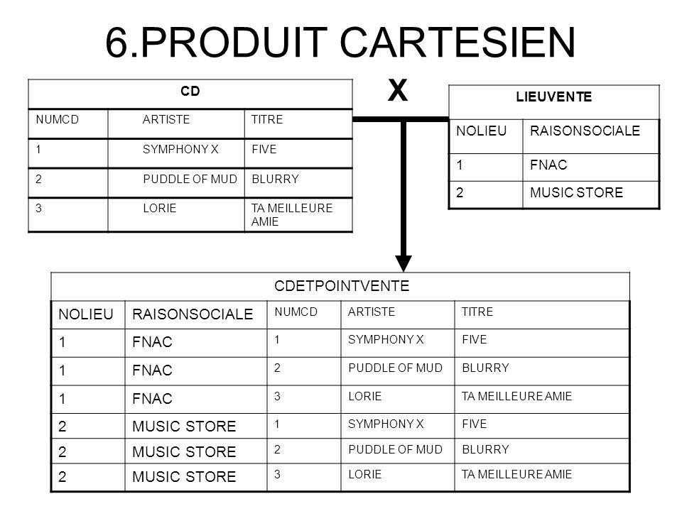 6.PRODUIT CARTESIEN X CDETPOINTVENTE NOLIEU RAISONSOCIALE 1 FNAC