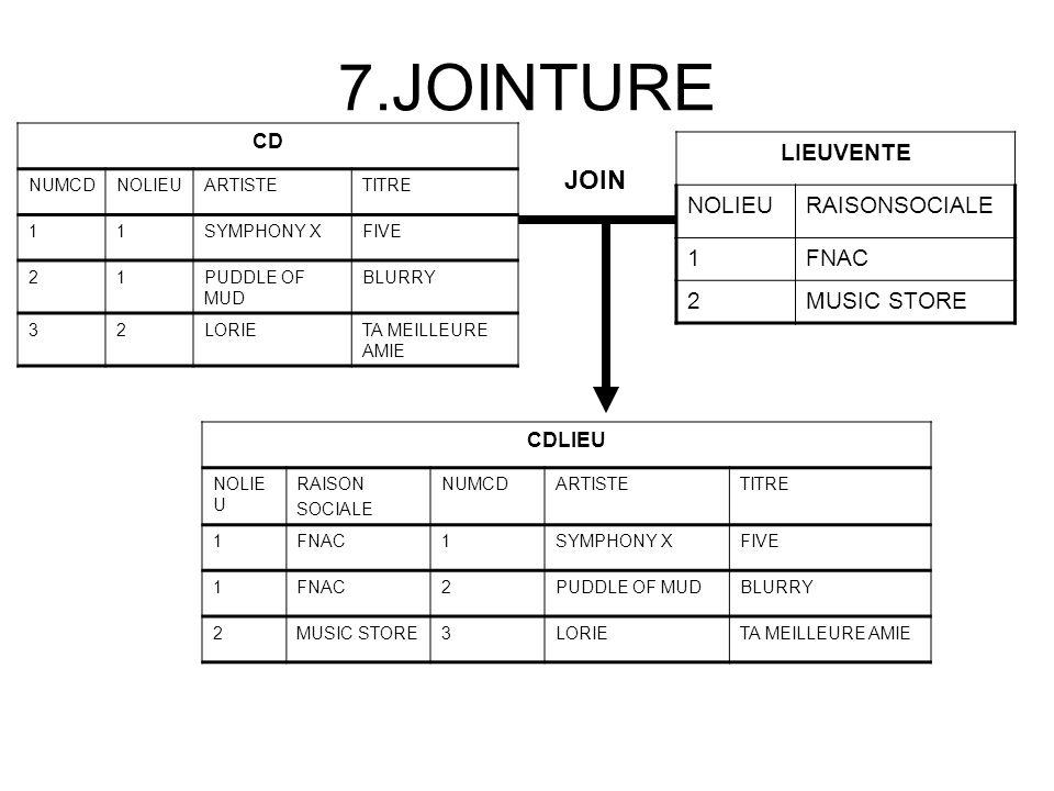 7.JOINTURE JOIN LIEUVENTE NOLIEU RAISONSOCIALE 1 FNAC 2 MUSIC STORE CD