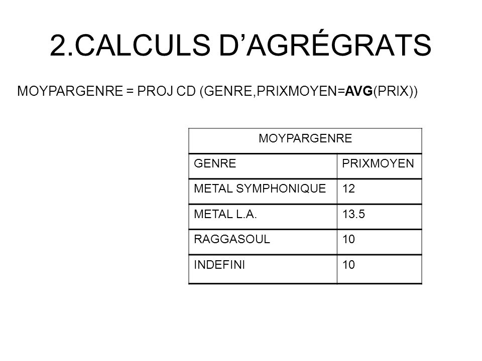 2.CALCULS D'AGRÉGRATS MOYPARGENRE = PROJ CD (GENRE,PRIXMOYEN=AVG(PRIX)) MOYPARGENRE. GENRE. PRIXMOYEN.